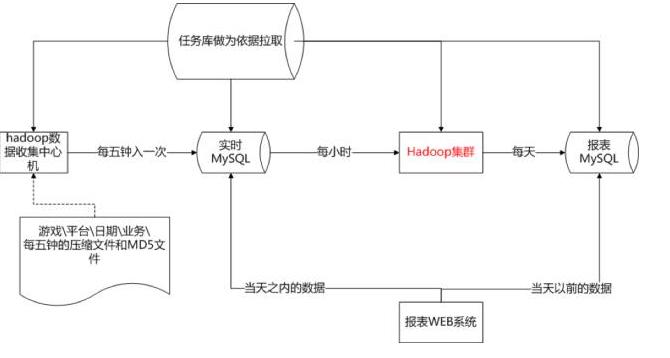 新万博manbetx官网 9